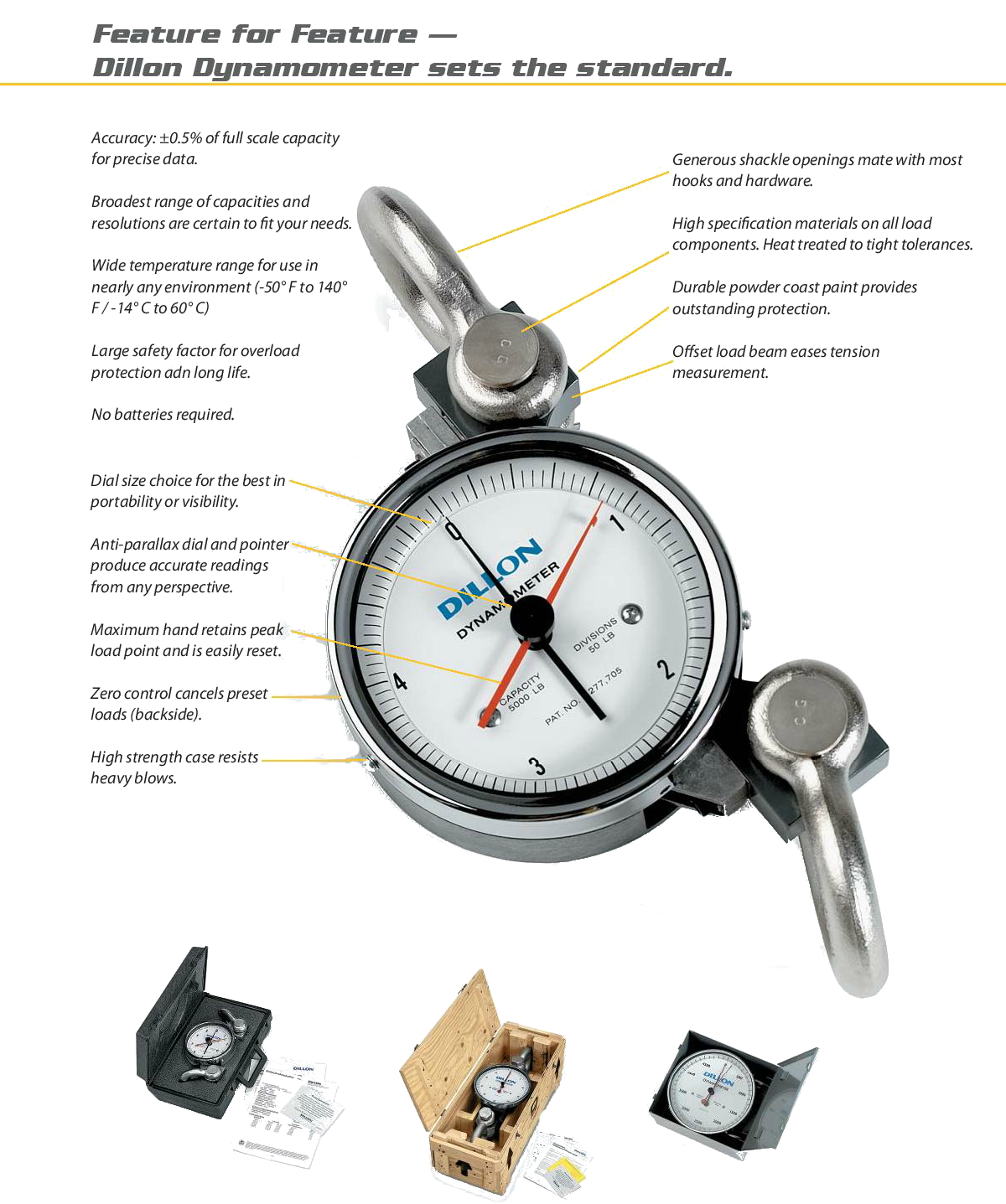 dillon ap dynamometer supplier in uae