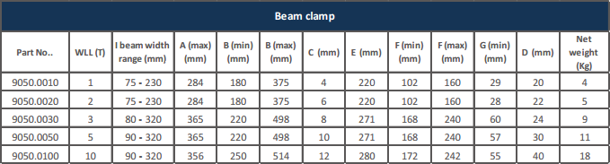 Lifting beam clamp suppliers in uae dutest