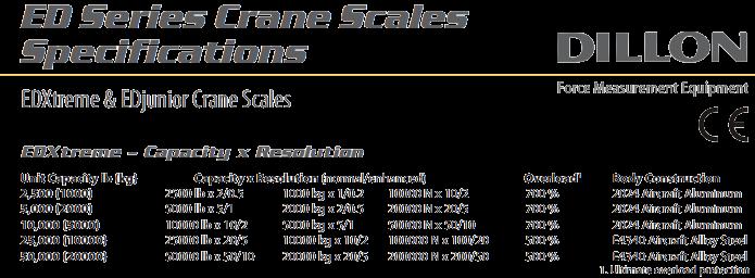 Dillon ED Series Crane Scale Specifications